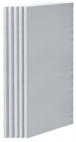 Hochtemperaturisolierung (3 m²)